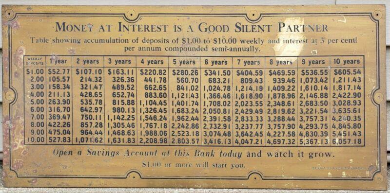 ANTIQUE BRASS BANK SIGN 1914 WW1 ERA WALL STREET MILLER CO SAVINGS INVESTMENTS