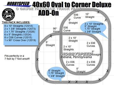 LIONEL FASTRACK 40x60 TO A CORNER DELUXE LAYOUT ADD-ON-PACK design O GAUGE NEW for sale  Indiana