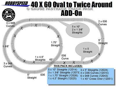 LIONEL FASTRACK 40X60 TO A TWICE AROUND FASTRACK TRACK SET ADD-ON-PACK layout