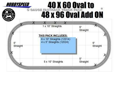 LIONEL FASTRACK 40x60 CONVERSION TO 48X96 OVAL TRACK LAYOUT PACK O GAUGE NEW