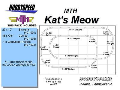 MTH REALTRAX KATS MEOW ELEVATED TRACK LAYOUT PACK train 5'X8' O GAUGE layout NEW for sale  Indiana