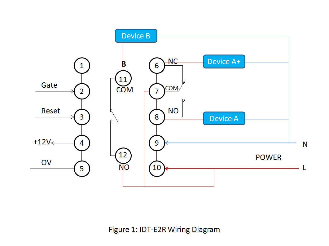 Inkbird IDT E40RH AC 40 4040V Digital Twin Timer Relay Switch Time ...