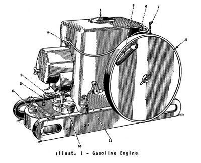 Ihc 12 2-12 3 5 Hp Ih Model Lb Stationary Engine International Owners Manual