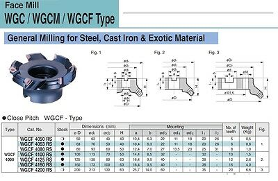 Sumitomo Wgcf Indexable Milling Cutter 125mm 4.9212 Wcgf4125rs