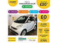 Smart fortwo Passion FROM £20 PER WEEK!