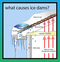 ROOF TOP SNOW & ICE DAM  REMOVAL!!!! FLAT RATES!!!!!