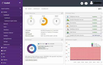 Issabel 4 Elastix Freepbx Voip Phone System Server Hosted Pbx Cloud Vps Support