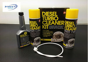 AB-Diesel-Turbo-Cleaner-Kit-Solves-Your-LIMP-MODE-on-all-VNT-Turbochargers
