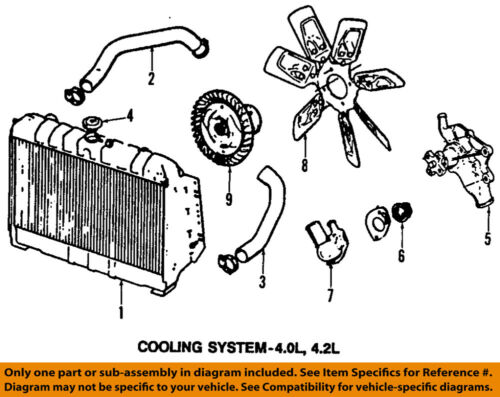 jeep 4 0l engine coolant flow diagram wiring diagram