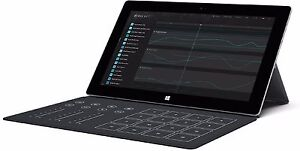 Brand New Microsoft Surface Music Kit Remix Project - RARE Unreleased Accessory