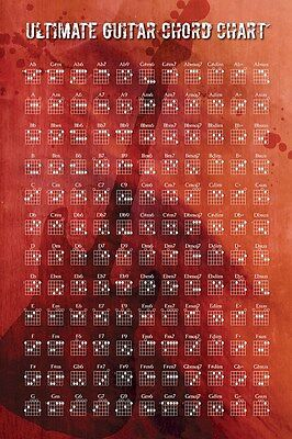 Ultimate Guitar Chord Chart   24X36 Music Poster   New Rolled   Acoustic Chords