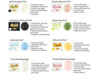Exfoliating sponges -best sellers