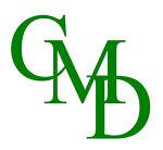 CM Designshop