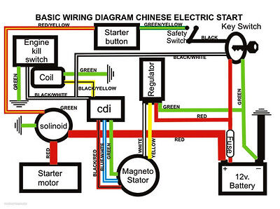 Wiring Diagram For Chinese Quad 50Cc – The Wiring Diagram ...