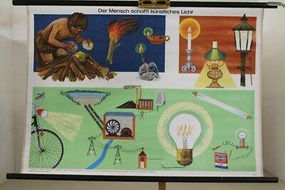 Schulwandkarte Role Map Wall Chart The Man Schafft Artificial Light Köster