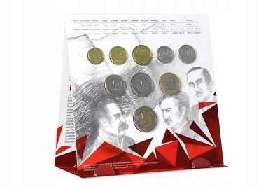 Poland 2018 Set Of Circulation Coins In A Blister Pack 9 coins 100th  anniversary