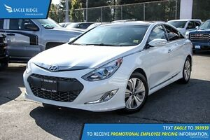 2015 Hyundai Sonata Hybrid Backup Camera and Sunroof
