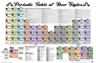 Periodic Table Of Beer Styles   Poster 24X36   Home Brewing 241409