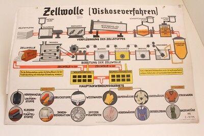 Old Schulwandtafel Wall Chart Rayon Viskoseverfahren Culture Publisher Leipzig