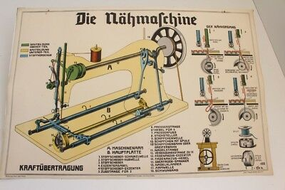 Old Schulwandtafel Wall Chart Die Sewing Machine Haferkorn Priemer Leipzig