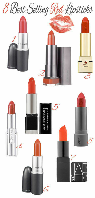 Best Selling Red Lipsticks
