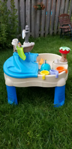 Water activity table
