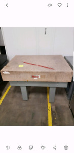 Granite layout tables