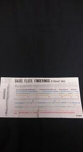 Basic Flute Fingerings (G Closed Type)