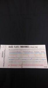 Basic Flute Fingerings (G Closed Type)