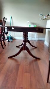 Duncan Phyfe Drop-Leaf Table with two additional leaves
