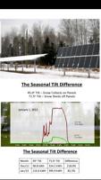 Nexon Solar, 100% CCA Tax Deduction