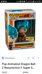 Looking for sSGSs Goku