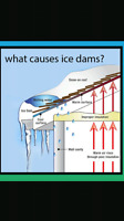 Ice dam removal.Roof top snow removal.Leak fixes.