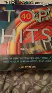 Free books like these that shows songs and singers