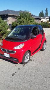 2013 Smart Fortwo palse Coupe (2 door)
