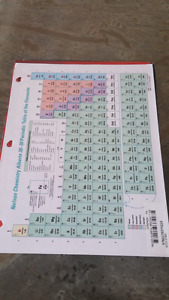 Inquiry into Chemistry(McGraw-Ryerson)