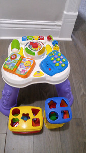 Activity table and shapes