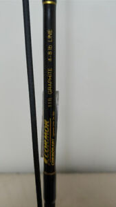 Brand New Fishing Rods - St. Croix and Cormer Brands