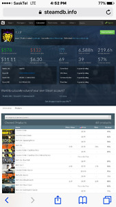 2 Steam Accounts (PC Games)