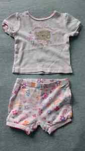 Size 6-12 month summer pajamas