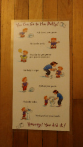 Potty training poster