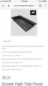 Hydroponics equipment package : retail $14756