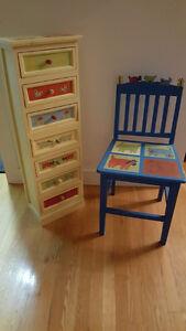 Meubles pour déco chambre enfant