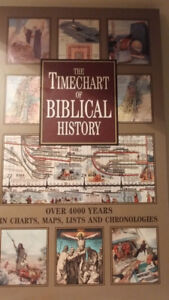 The timechart of Biblical History book