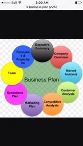 Atlantic Business Plans - 50% rebate and new services