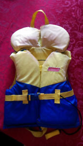 Childrens Life Jackets