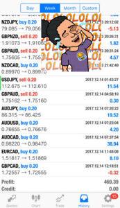 Forex trading ontario
