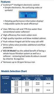 Water Softerners & Purifications Supply & Install Kitchener / Waterloo Kitchener Area image 6