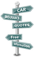 Free Auto Quote - Call Today