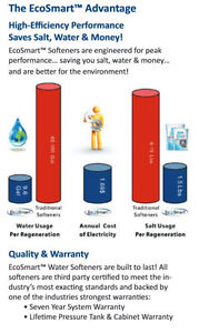 Water Softerners & Purifications Supply & Install Kitchener / Waterloo Kitchener Area image 3